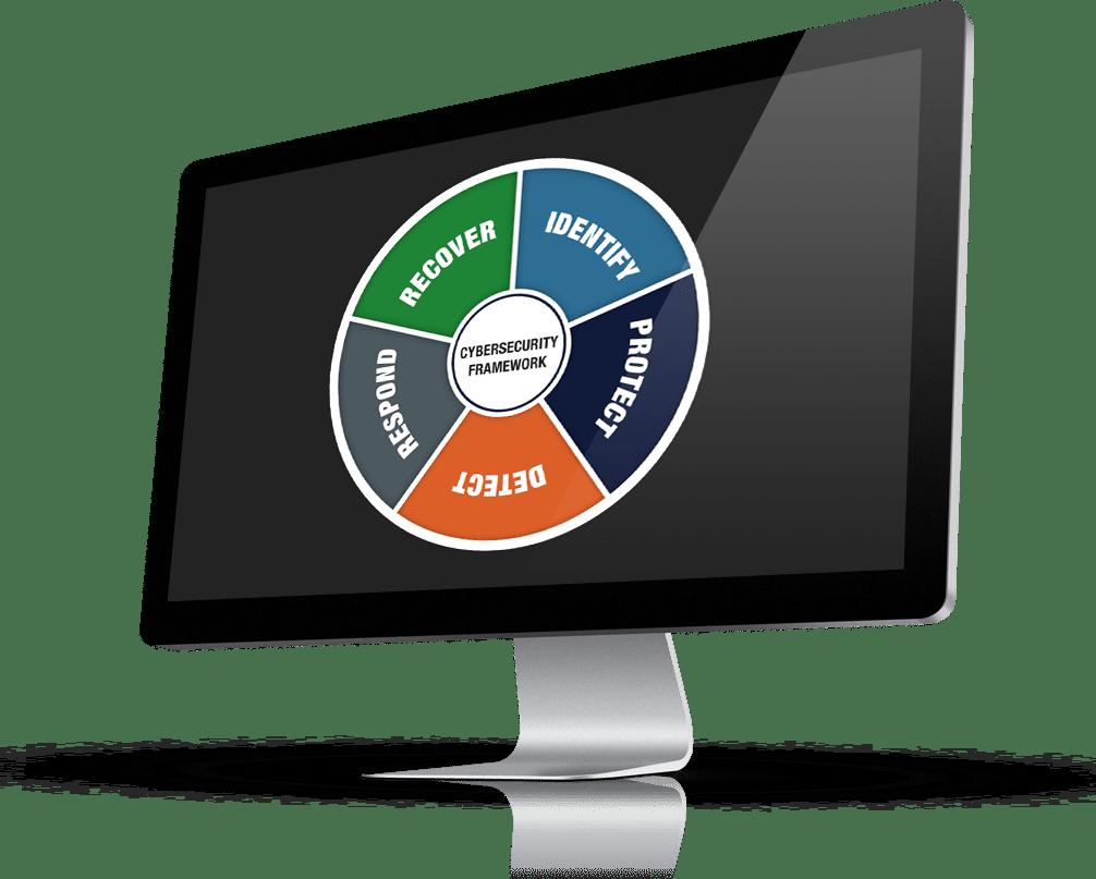 nist framework-min